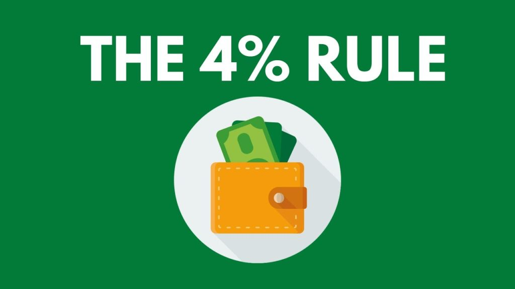 the 4% rule graphic